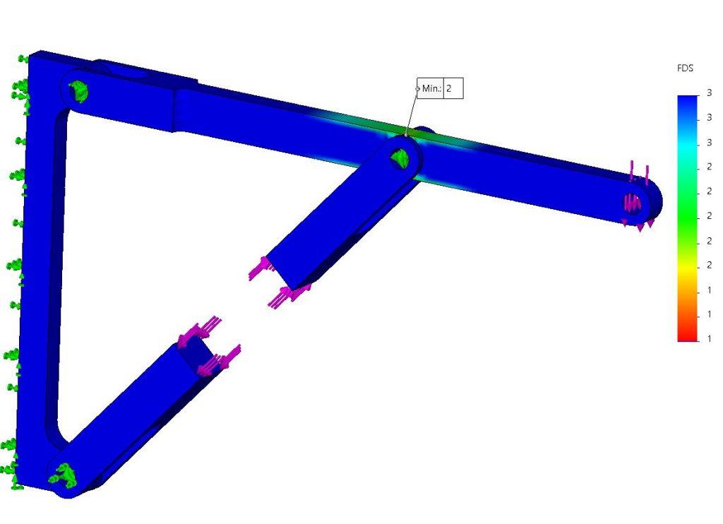 Cómo aplicar el Factor de Seguridad en el diseño Mecánico